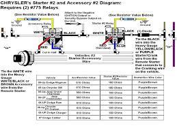eton rxl 90r viper wire diagram wiring diagrams