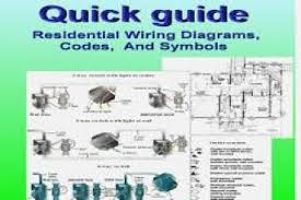 how to wire a bo switch receptacle diagram wiring diagram
