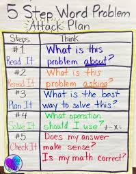 9 tips and tricks for teaching word problems word problems tips