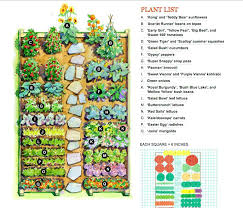 Garden Layout Ideas Planting Vegetable Garden Layout Property Home Design Ideas