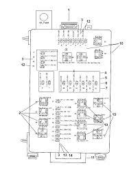 power distribution center relays u0026 fuses under hood for 2007