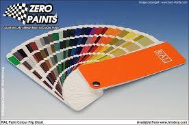 ral paints european standard colour range 60ml zp 1033 zero