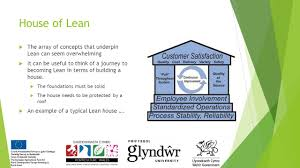 House Needs by Lean Toolkit The Fundamental Principles Of Lean Production For