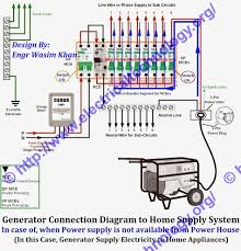 generator changeover switch wiring diagram ergon free