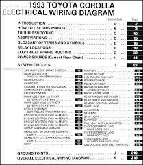 1993 toyota corolla wiring diagram photos electrical circuit
