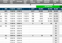 project management report template fern spreadsheet