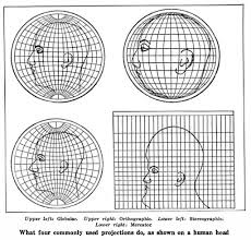 Map Projection Distortions From Different Map Projections Triton World
