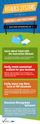 best 25 internal control ideas only on pinterest cover page