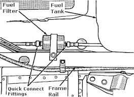 dodge durango fuel filter solved were is the fuel filter on s 1999 dodge caravan fixya