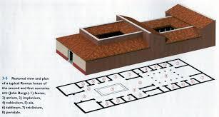 Ancient Roman Villa Floor Plan by Typical Roman House Plan House Plans