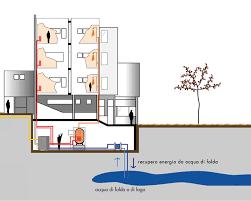 pompa di calore interna impianto di riscaldamento a pompa di calore robur gahp ws