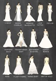 wedding dress guide wedding dresses types which will never go out of style