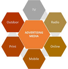 design definition in advertising advertising media definition marketing dictionary mba skool