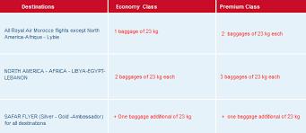 royal air maroc baggage fees 2012 airline baggage fees com