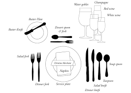 water glasses on table setting table manners in twenty minutes there is a self quiz also it could