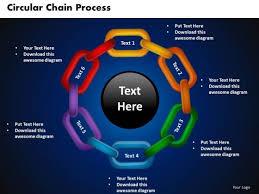 Powerpoint Presentation Circular Chain Process Download Ppt Slide Ppt Slide Designs