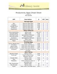 using apps to become a more productive professional app cheat sheet