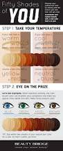 how to pick a hair color according to the color of your eyes