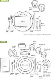 how to set a table for breakfast the proper way to set a table breakfast lunch dinner european laying