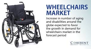 Wheelchair Rugby Chairs For Sale Wheelchairs Market Industry Analysis Size Share Growth