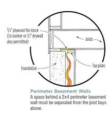 How To Insulate Your Basement by How To Insulate A Basement Wall Greenbuildingadvisor Com