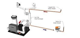 gas boiler wiring diagram gas water boiler diagram wiring