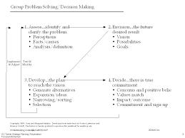 oc tanner strategic planning presentation focused momentum 1 to