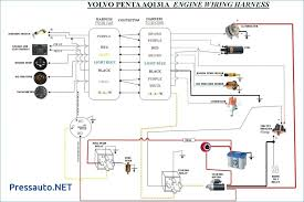 volvo fh wiring diagram images best image wire kinkajo us