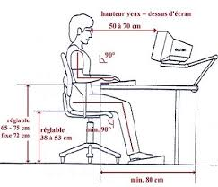 hauteur bureau ergonomie la bonne posture à l ordinateur et pour le travail de bureau