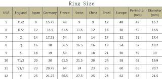 men ring size seven facts you never knew about wedding ring sizes for men