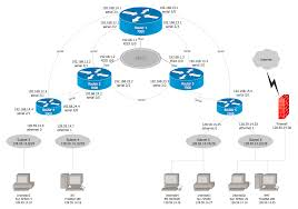 Home Lan Network Design Network Diagram Examples Free Examples Of Network Diagram Wan