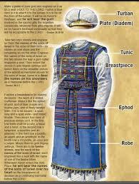 high priest breastplate blackesteem of africans and hebrews