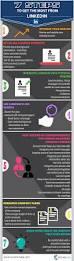 resume and linkedin profile writing infographic videos infographic presentation linkedin profile writing resumelabs infographics