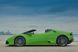 lamborghini customised lamborghini huracan spyder review 2015 parkers