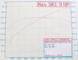 lexus is350 vs infiniti g37 coupe raced my 08 g37s vs 12 ipl 1 4 page 9 myg37