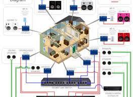 home network wiring diagram u0026 network wiring diagram power wiring
