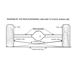 jeep suspension diagram vehicle modification legislation beware the fun police