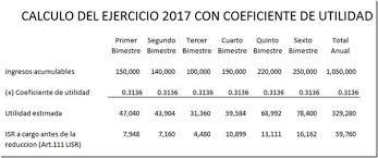 tablas y tarifas isr pagos provisionales 2016 rif 2017 la nueva declaración anual y sus diferencias con 2016
