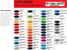 model master conversion chart paint colour chart model master