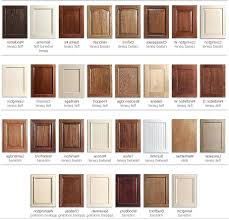door hinges different types of kitchen cabinet hinges styles