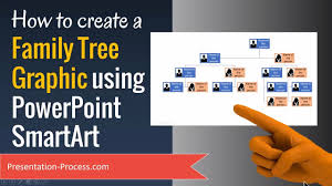 how to create a family tree graphic using powerpoint smartart