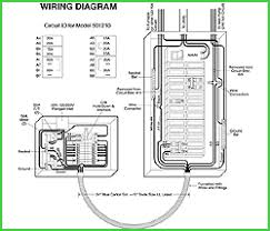gentran power stay indoor manual transfer switch wiring diagram