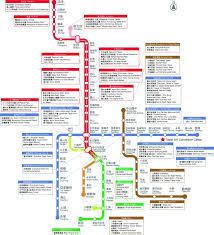 Taipei Mrt Map Ysmm U0026 2 Lil U0027 Hands Fun Taiwan Chapter 4 Jiufen 九份