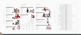 monogatari series order chronology araragi