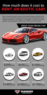 how much does it cost to rent a photo booth and luxury car rentals at diamond rentals what is