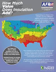 how much value does insulation add afr construction