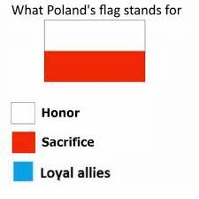 Flag Meme - what poland s flag stands for honor sacrifice loyal allies meme on