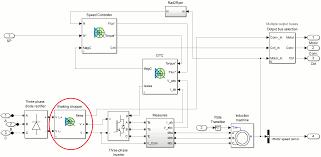simulate an ac motor drive matlab u0026 simulink