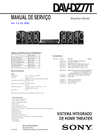 sony home theater 5 1 pdf manual for sony home theater dav c770