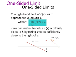 finding limits graphically and numerically an introduction to